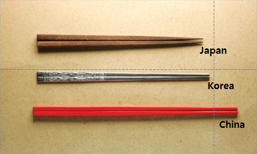 A Brief History Of Chopsticks Don T Believe In Jet Lag
